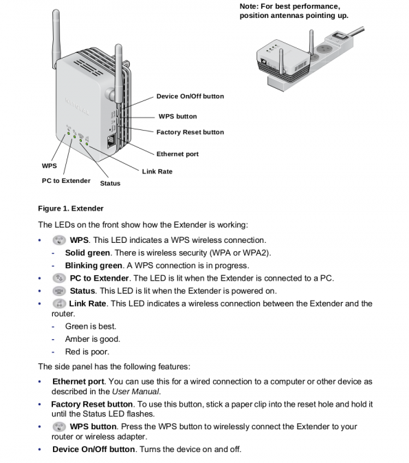 WN3000RP Netgear extender